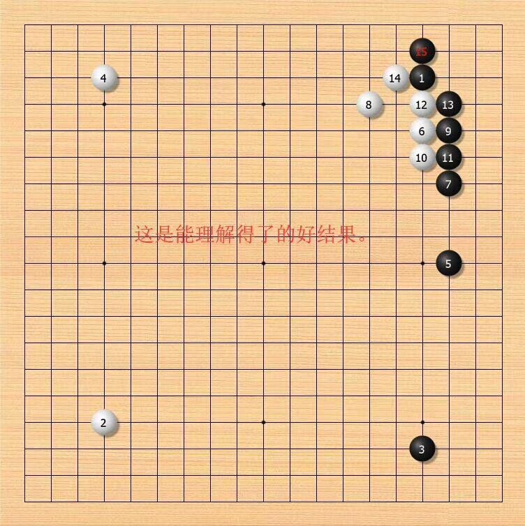 【少儿围棋教学】场合定式