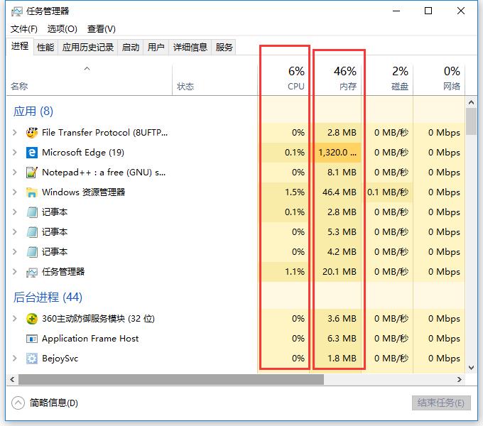 阿里云虚拟主机【带宽】【CPU】【内存】使用率的含义