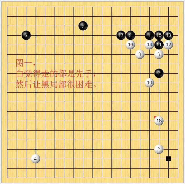 【少儿围棋教学】3段以后怎样提高?