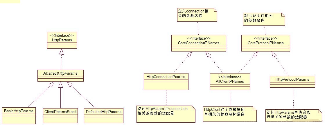 httpclient基本用法【post请求】【设置超时】【上传下载文件】