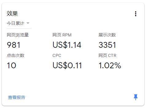 Google广告收入中的网页CTR,CPC和网页RPM,eCPM都是什么意思