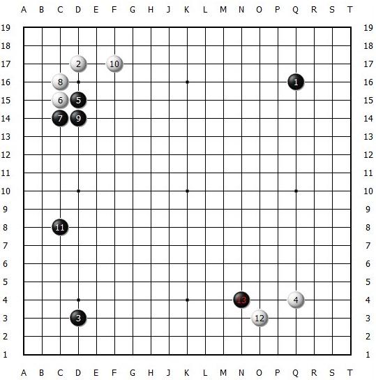 阿尔法狗围棋十诀之六:开局要肩冲