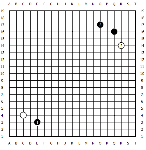 阿尔法狗围棋十诀之九:定型抢先手