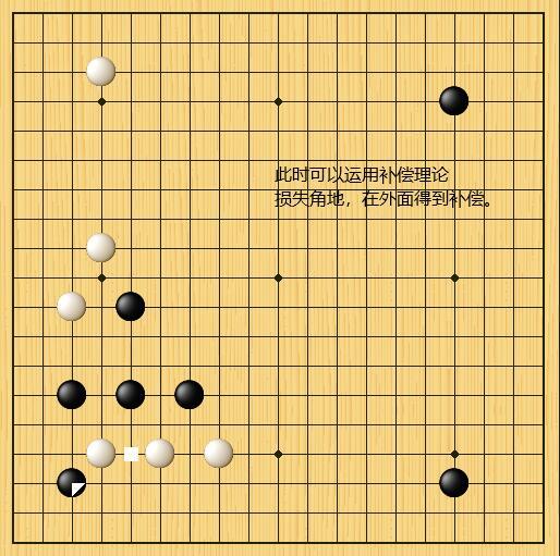围棋的补偿理论