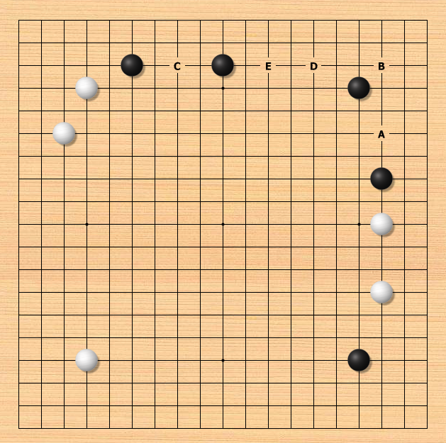 【围棋初级教程】打入点的选择