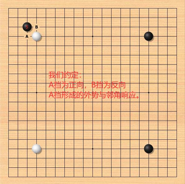 【围棋AI定式】点三三挡哪边?
