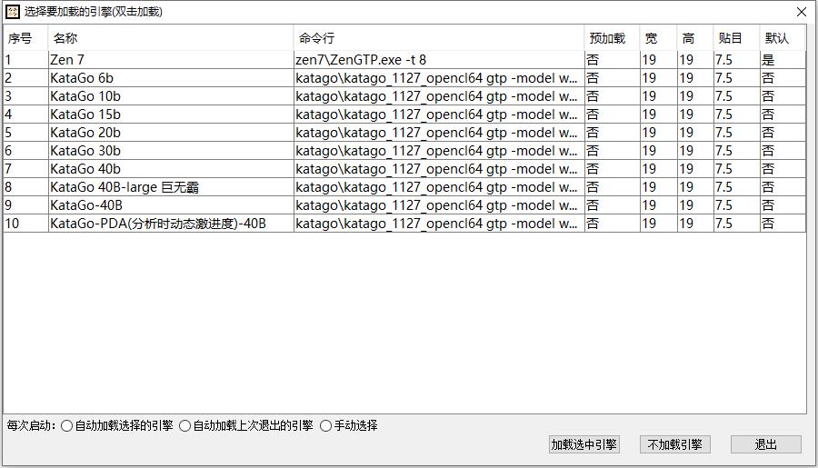 开源围棋AI「KataGo」适应任意贴目、路数,不退让